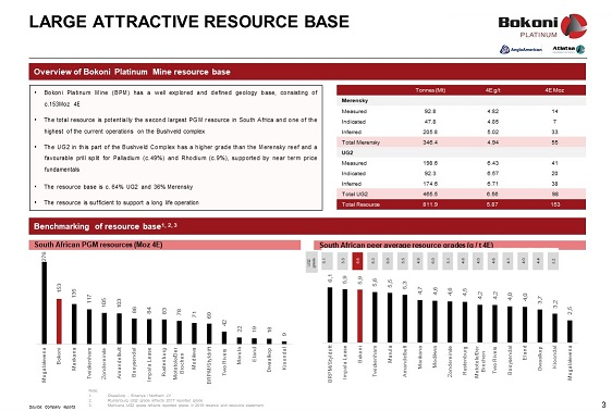 Reserves and Resources